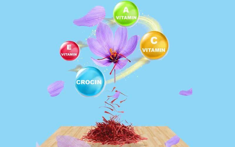 Nhụy hoa nghệ tây có chất gì
