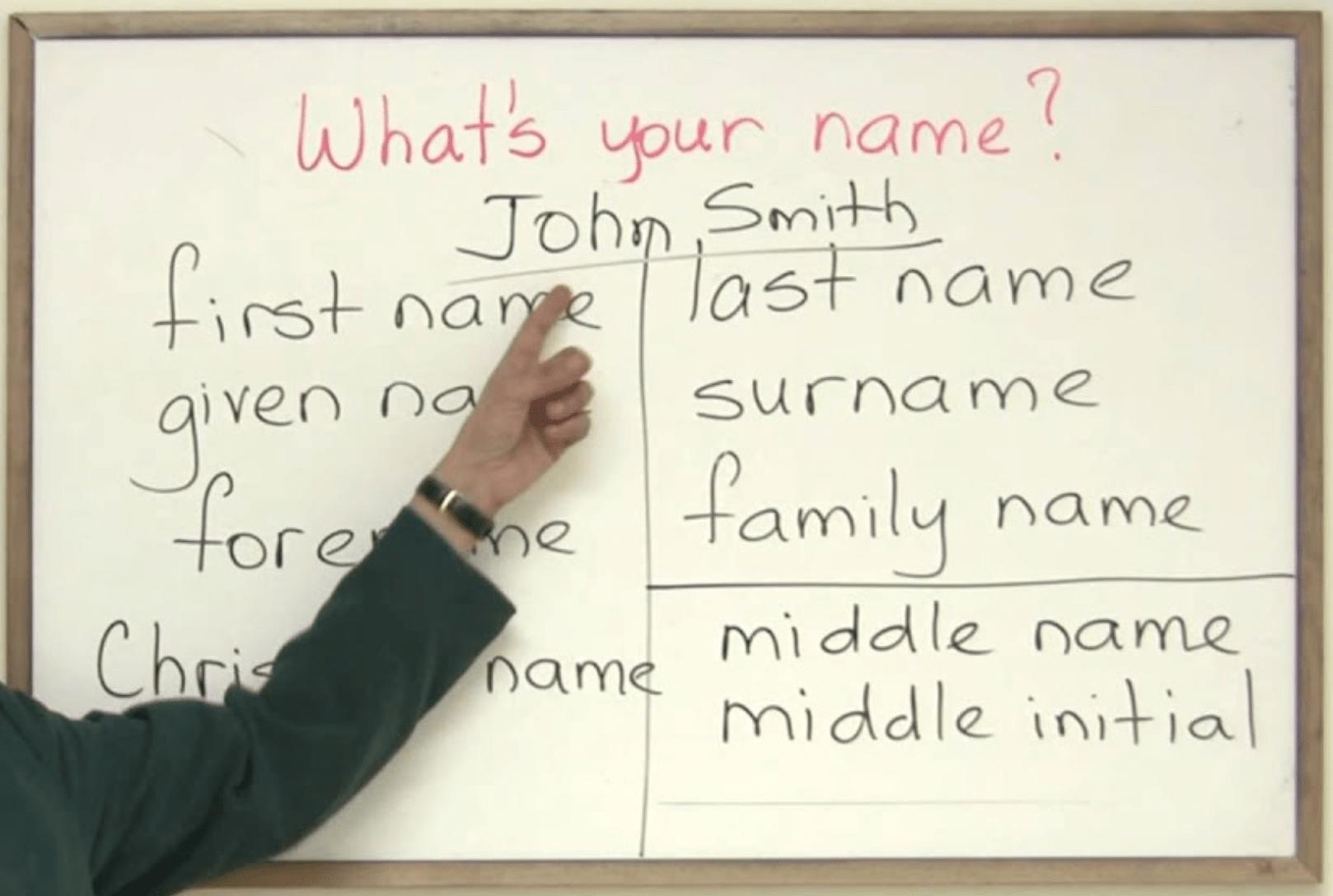 first name last name là gì
