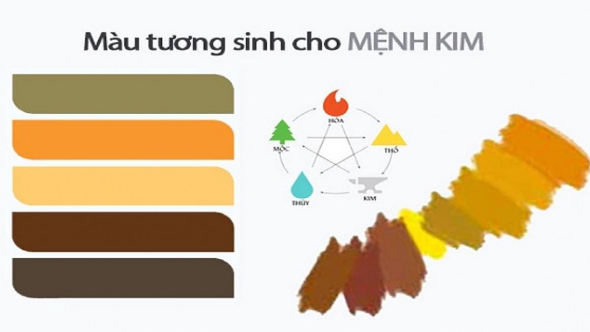 Mệnh Kim hợp với những màu sắc tương sinh của nó