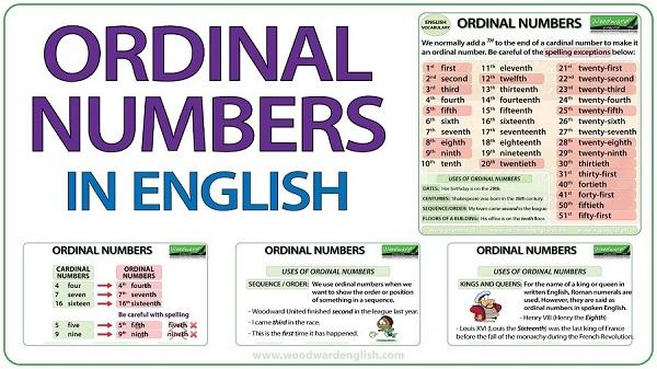 Số thứ tự trong tiếng Anh 1