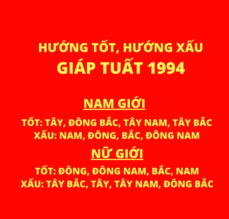1994 hợp hướng nào 1