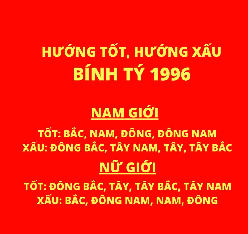 1996 hợp hướng nào 1