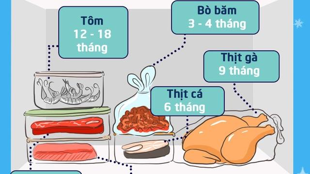 bảo quản thịt khi có tủ lạnh 2