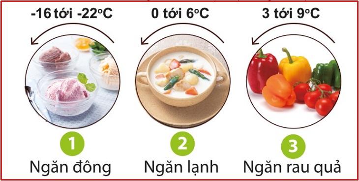 cách bảo quản rau trong tủ lạnh 4